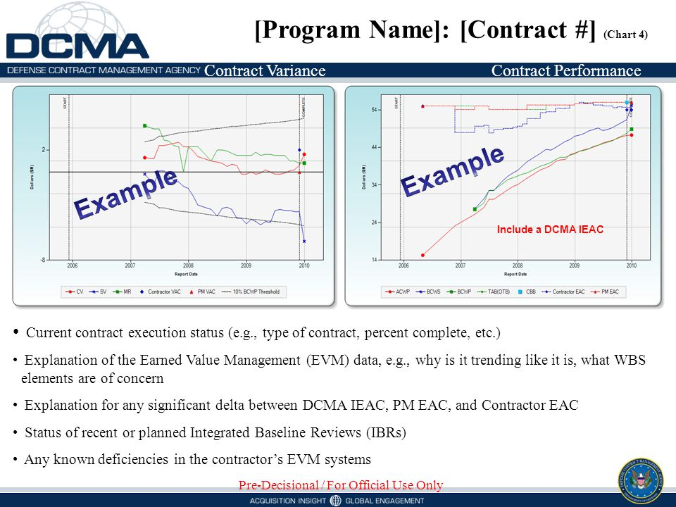 [Program Name]: [Contract #] (Chart 4)